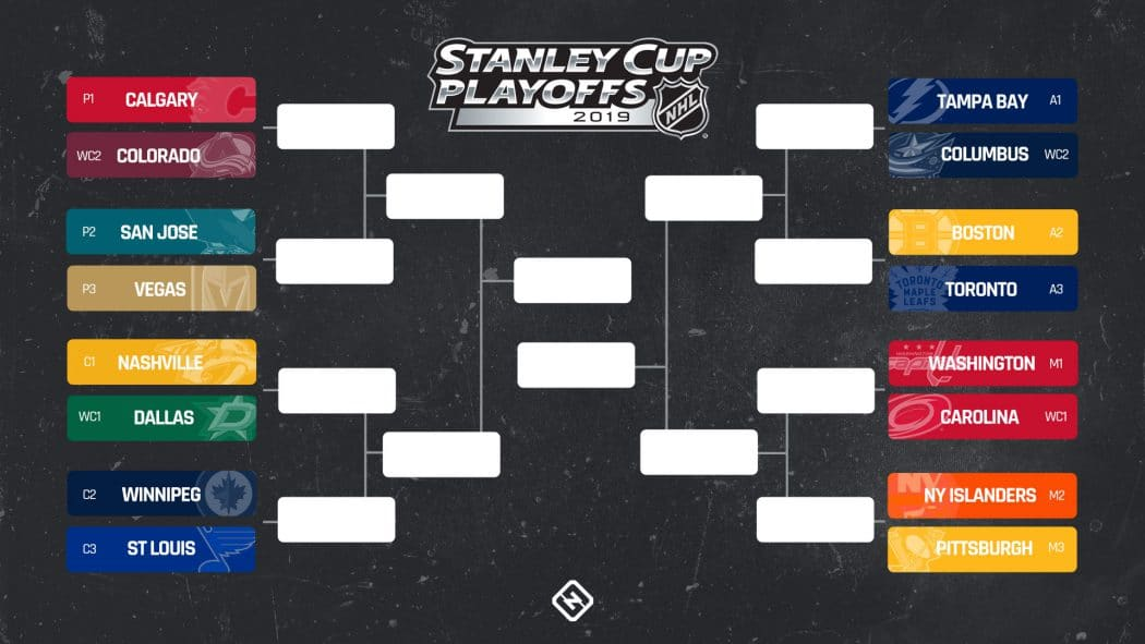 NHL Stanley Cup Playoffs Second Round Betting Odds, Picks