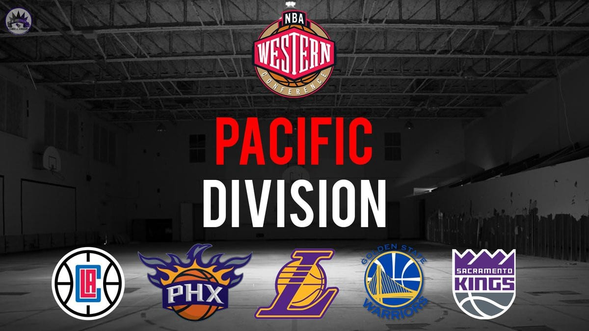 Los Angeles Lakers Slight -286 Favorites to win Pacific Division