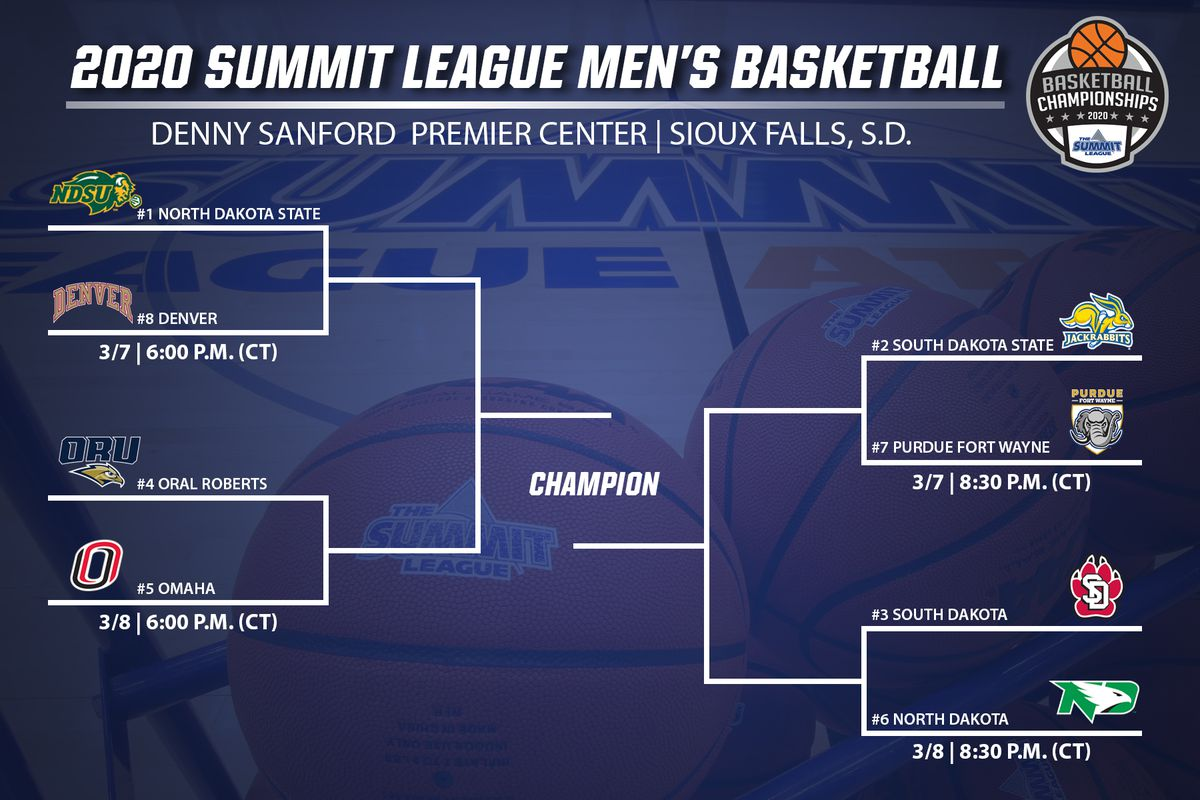 2020 Summit League Tournament Betting Odds, Preview and Pick