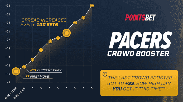 PointsBet Indiana Pacers vs. Los Angeles Lakers Crowd Booster Promotion